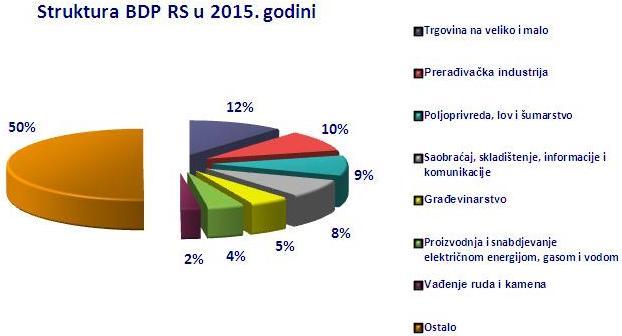 BDP struk.