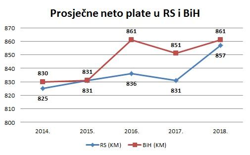 Plate_RS i BiH