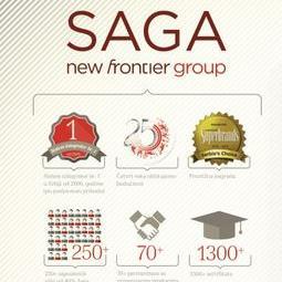 SagaRS